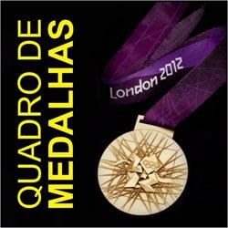 Olimpíadas 2012 medalhas